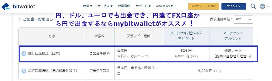 円建て海外FX口座から円で出金するならmybitwalletがオススメ