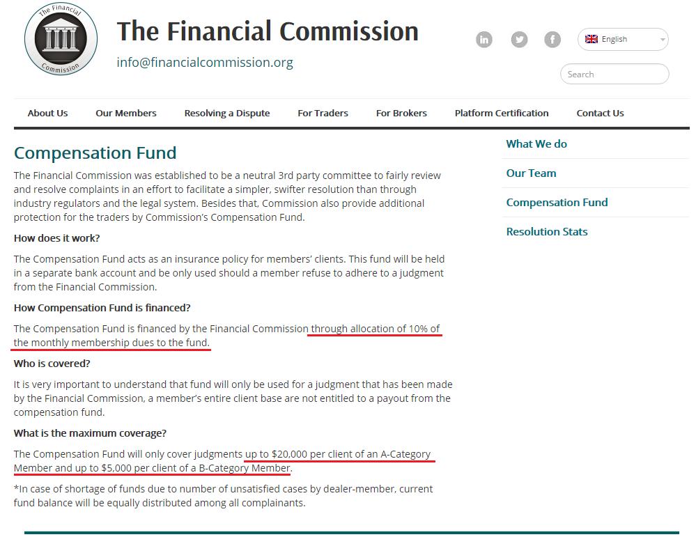 金融委員会による損害補償の規定