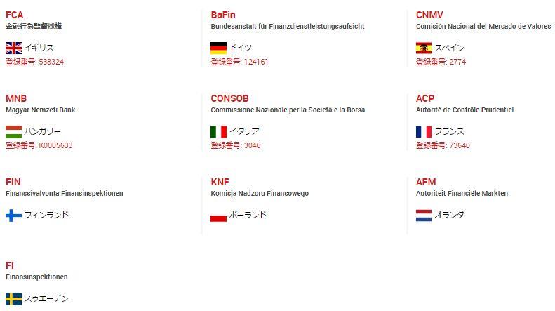 海外FX XM(エックスエム)EUでの金融業者登録