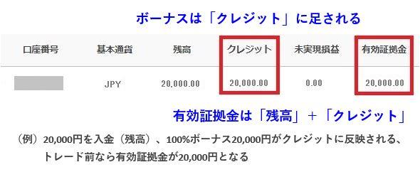 XMの入金ボーナスは、クレジットに反映される