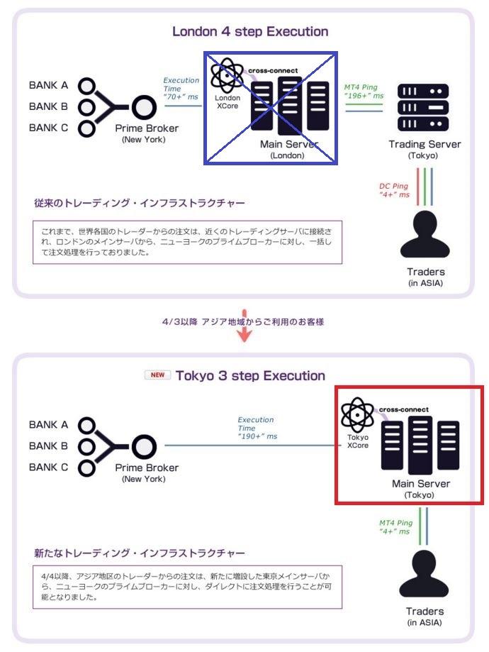 axiory_ty3_server