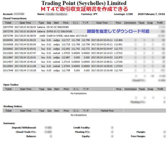 海外FX 確定申告のためにMT4で取引収支証明書をダウンロードできる