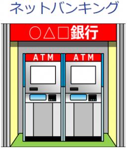 ATMネットバンキング