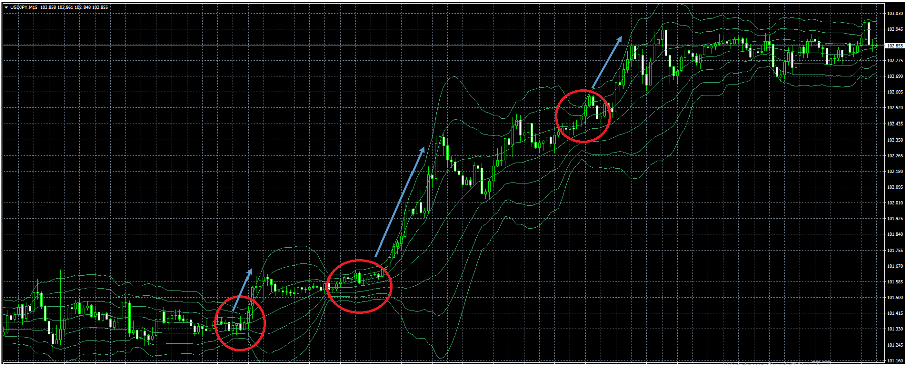 bollinger_bands_2016_oct_5