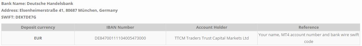 Traderstrustの海外送金による入金