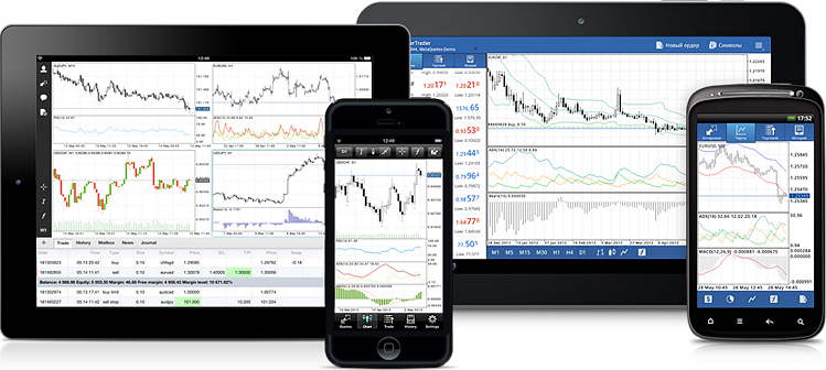 Meta Trader MT4 メタトレーダーはスマートフォン、タブレットに対応
