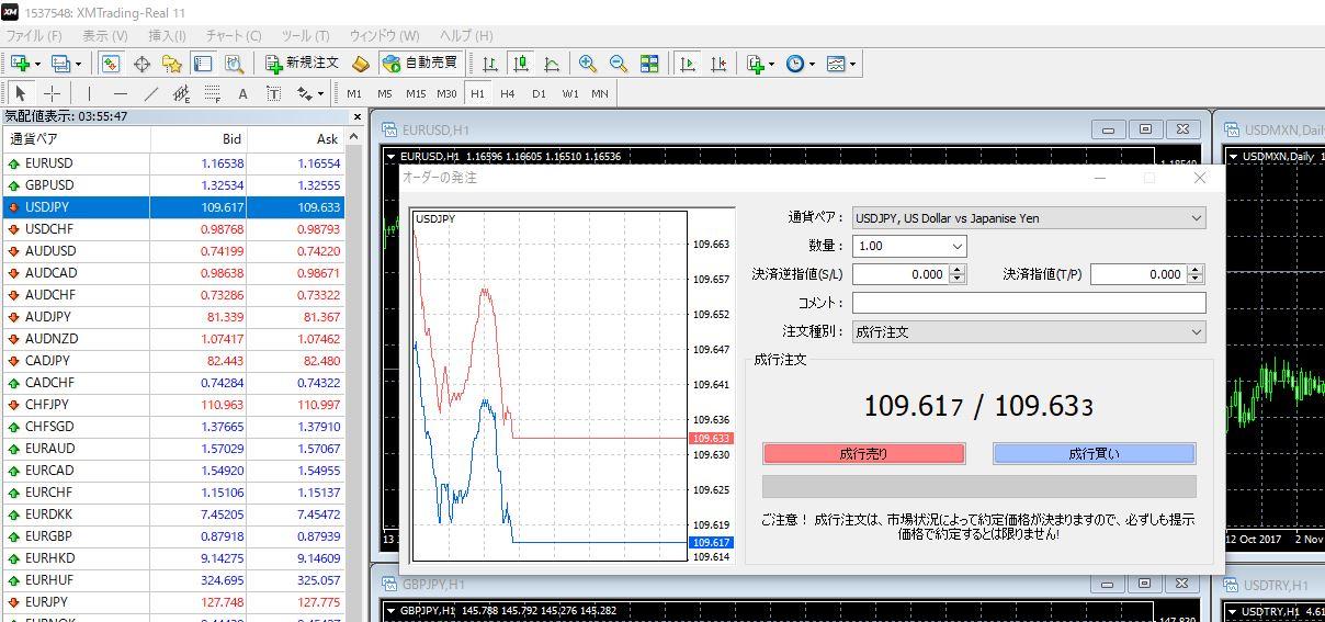 海外FX MT4 発注方法 オーダーの発注子画面の表示方法①
