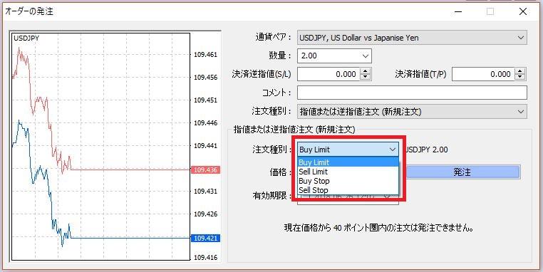 海外FX MT4 指値注文 逆指値注文