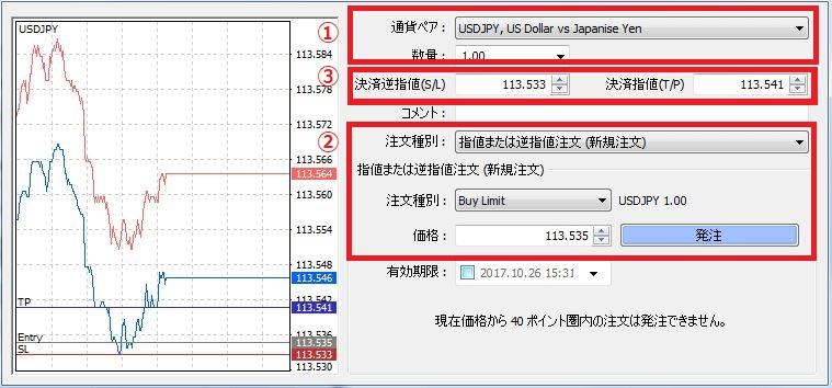 海外FX MT4 IFO注文 IFD注文 注文方法
