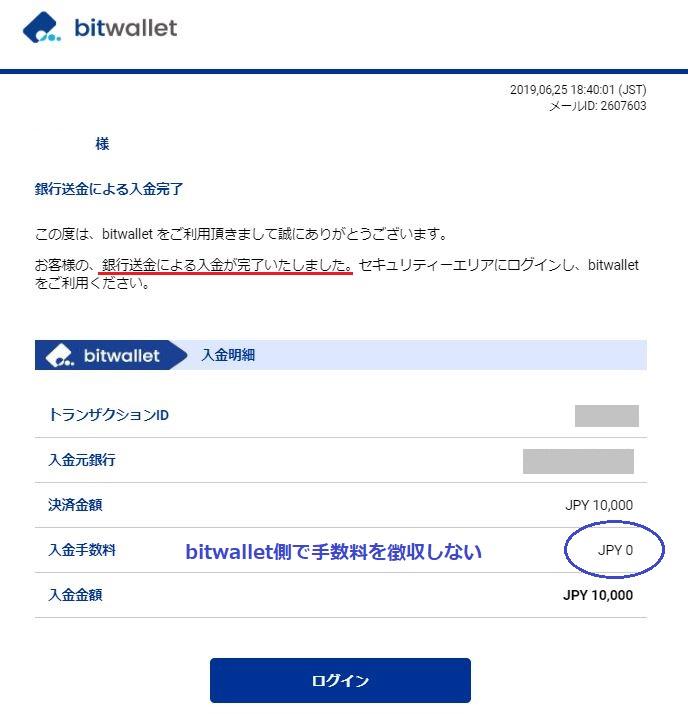 bitwalletへの入金完了メール