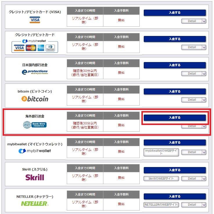 海外FX AXIORY 海外銀行送金 入金方法