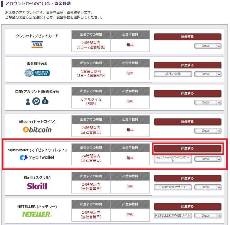 海外FX AXIORY アキシオリー mybitwallet 入金方法選択
