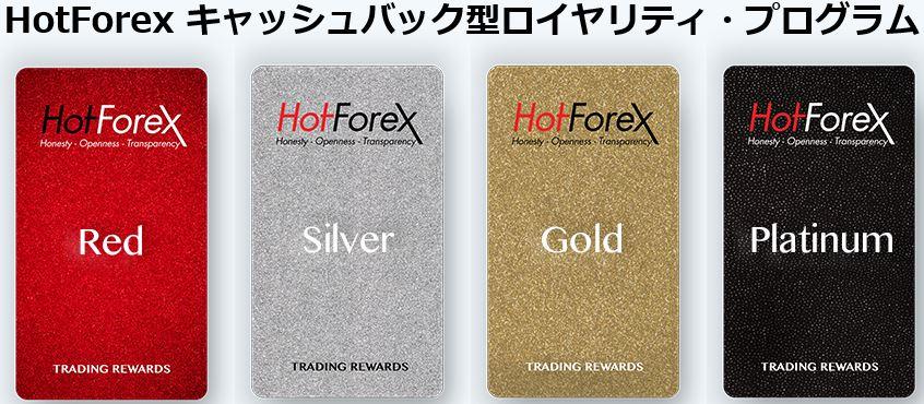 海外FX HotforHotForexのロイヤルティ・プログラムはキャッシュバック型のボーナス