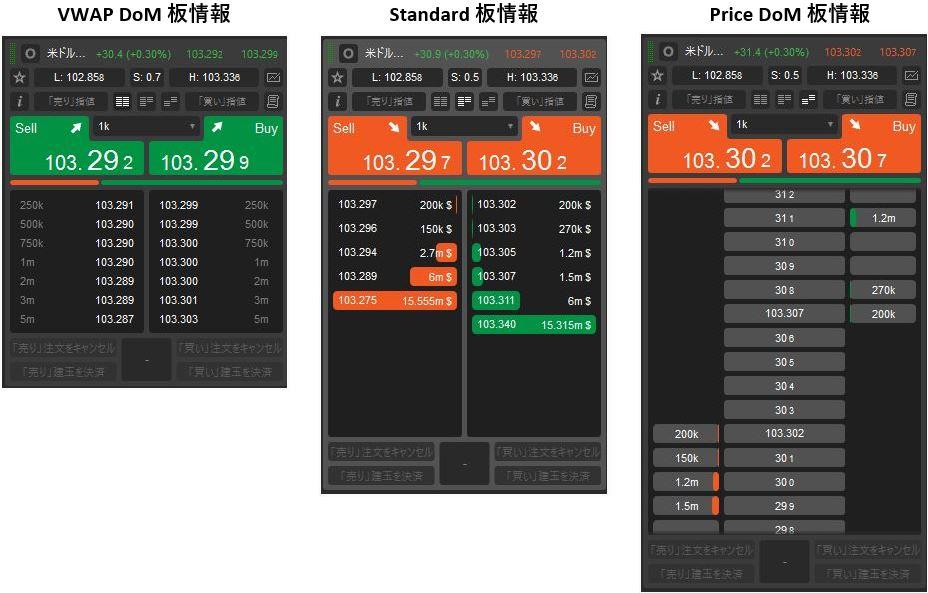 海外FX cTrader 3つの板情報