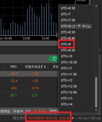 海外FX cTrader 日本時間表示に対応