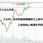 【テクニカル分析】ドル円、米中貿易摩擦緩和で上昇中、三角持合い相場を予想