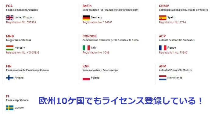 XMは欧州10ケ国でもライセンス登録している