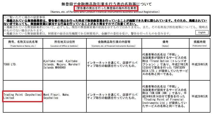 日本の金融庁がXMに出している警告(無登録の海外所在業者)