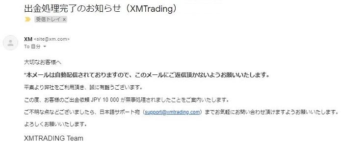 XMから出金処理完了のメールが届く